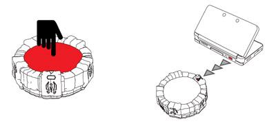 Skylanders elements