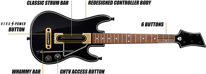 The New Guitar Hero Live Controller